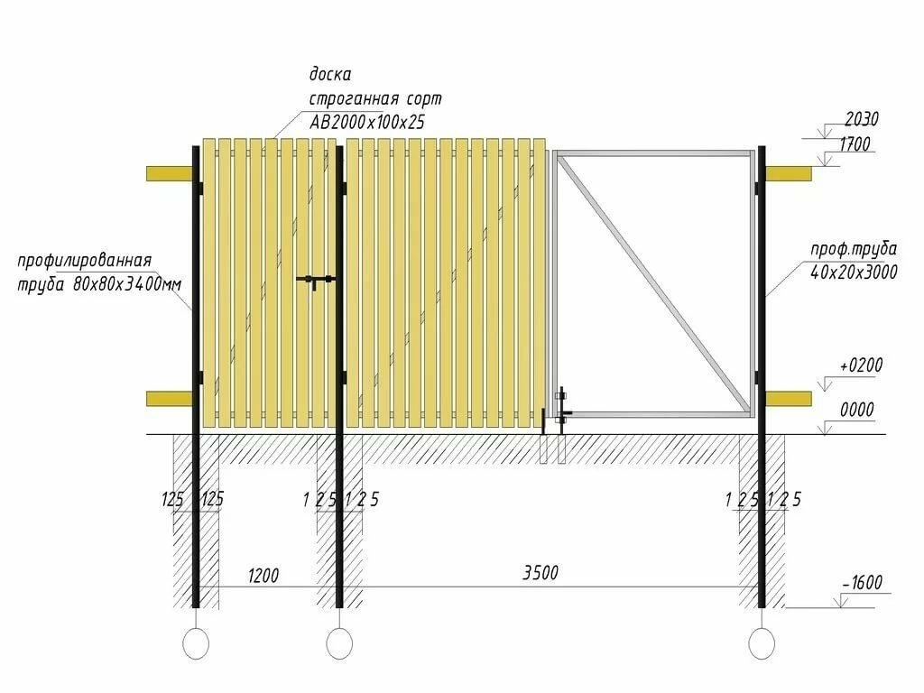 Забор из профнастила своими руками — обзор современных конструкций и рекомендации как построить быстро и качественно (110 фото и видео)