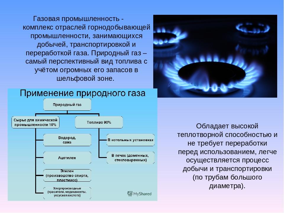 Способы переработки природного газа