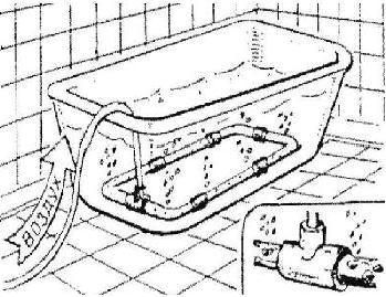 Установка гидромассажа в ванну своими руками: важные правила (видео)