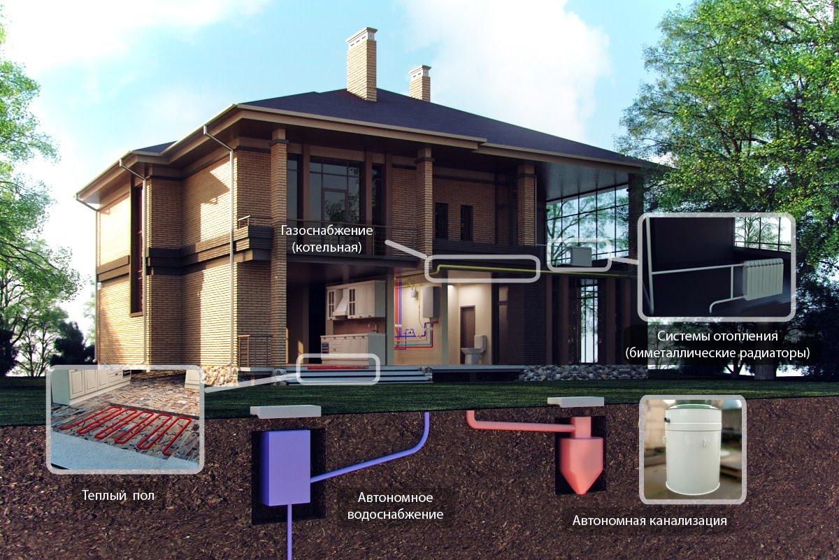 Отопление коттеджа: схемы и нюансы организации автономной системы отопления