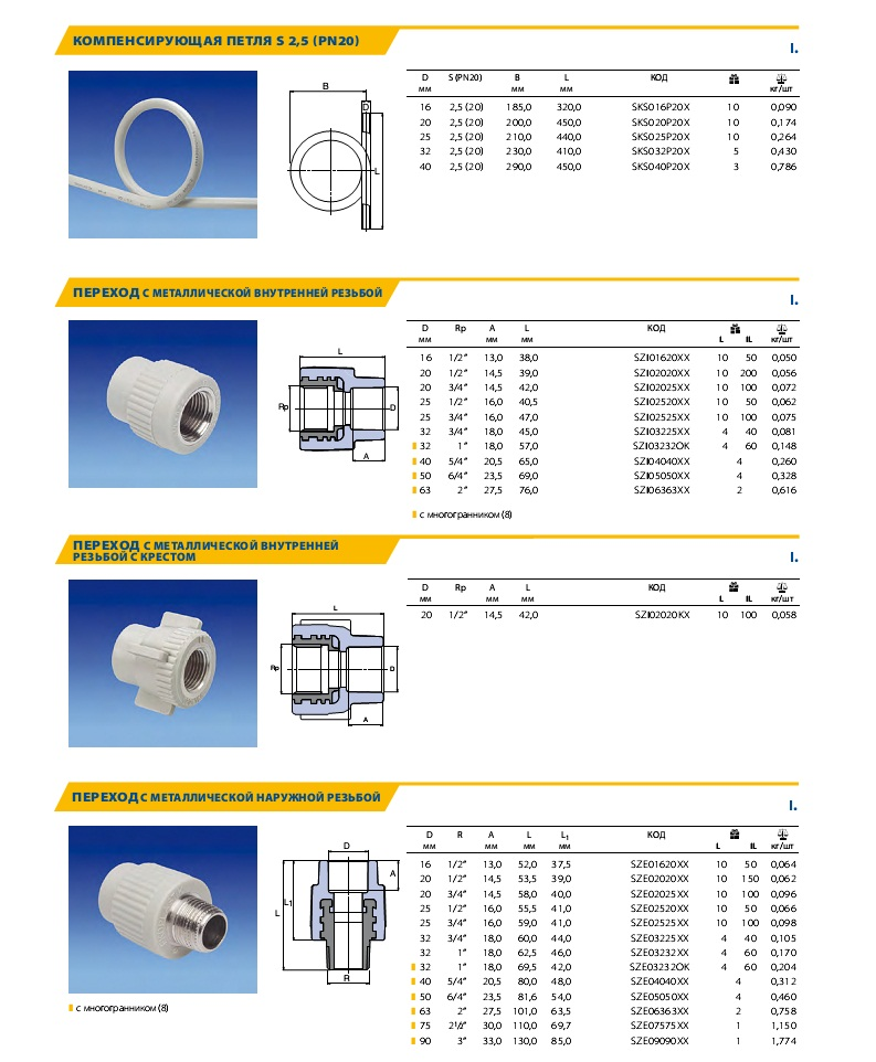 Полипропиленовые трубы и фитинги: уголки и обжимные фитинги для пропиленовых труб, размеры и виды пп соединений, диаметр элементов