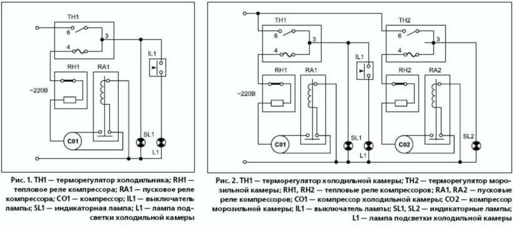 Терморегулятор для холодильника: как работает + как починить прибор