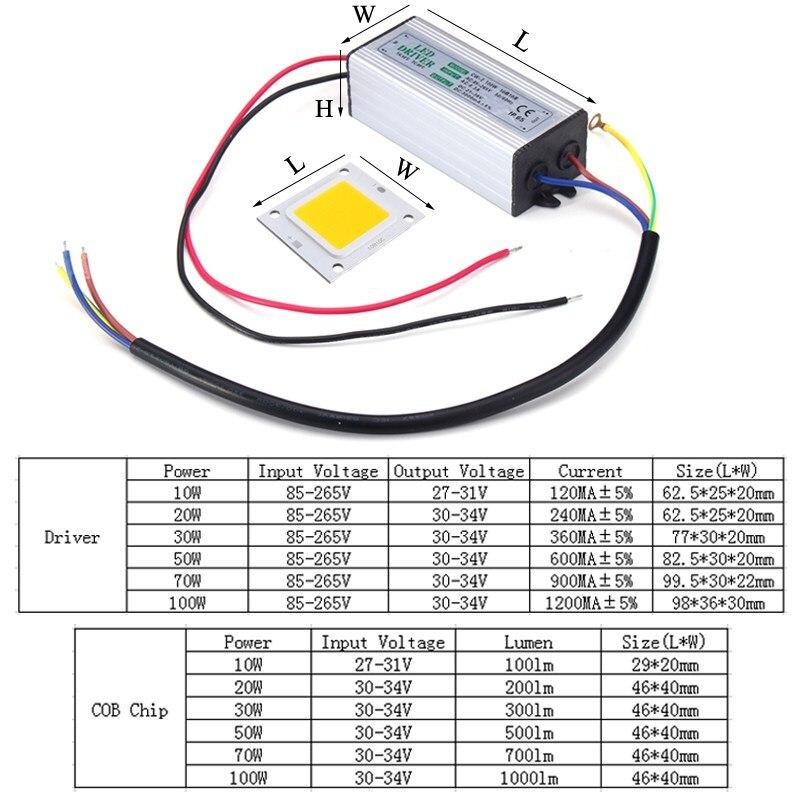 Как выбрать блок питания для светодиодной ленты на 12 вольт?