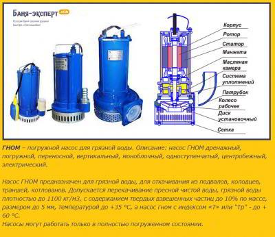 Дренажный погружной насос гном: устройство, обозначения и типы, технические характеристики