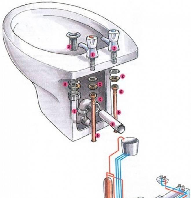 Установка гигиенического душа: правильно устанавливаем душ своими руками