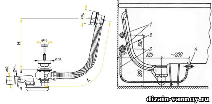 Подключение душевой кабины к канализации, к системе водопровода, к электрической сети — этапы и нюансы самостоятельного подключения