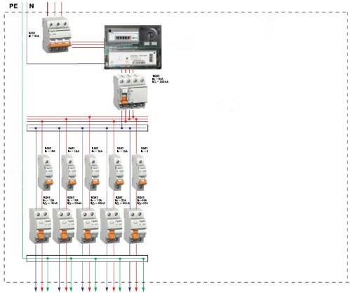 Сборка электрощитка своими руками: этапы проведения работ, видео-инструкция как установить электрический щиток в доме самостоятельно