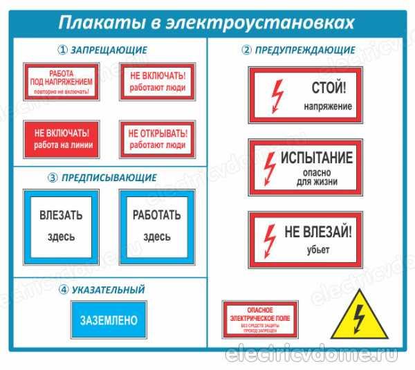 Скачать плакаты по электробезопасности бесплатно. часть 1 – самэлектрик.ру