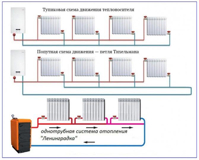 Схема отопления из полипропиленовых труб – выбираем оптимальный вариант