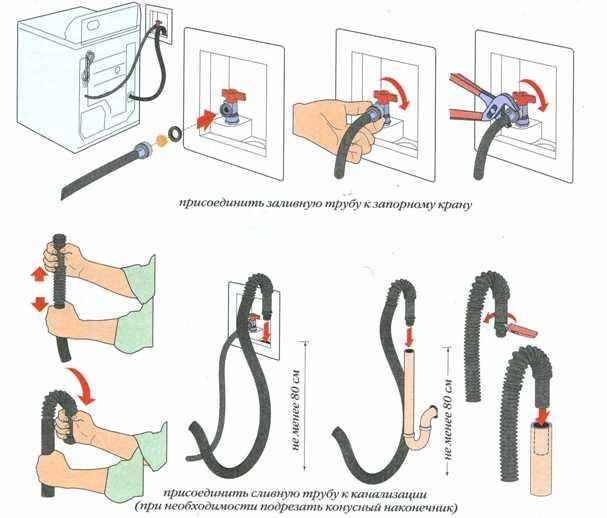 Схемы подключения слива стиральной машины