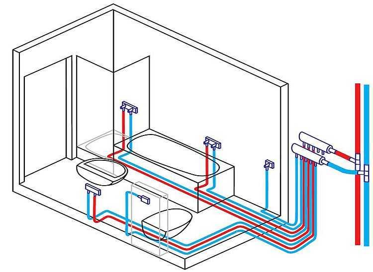 Монтаж разводки водоснабжения в квартире своими руками