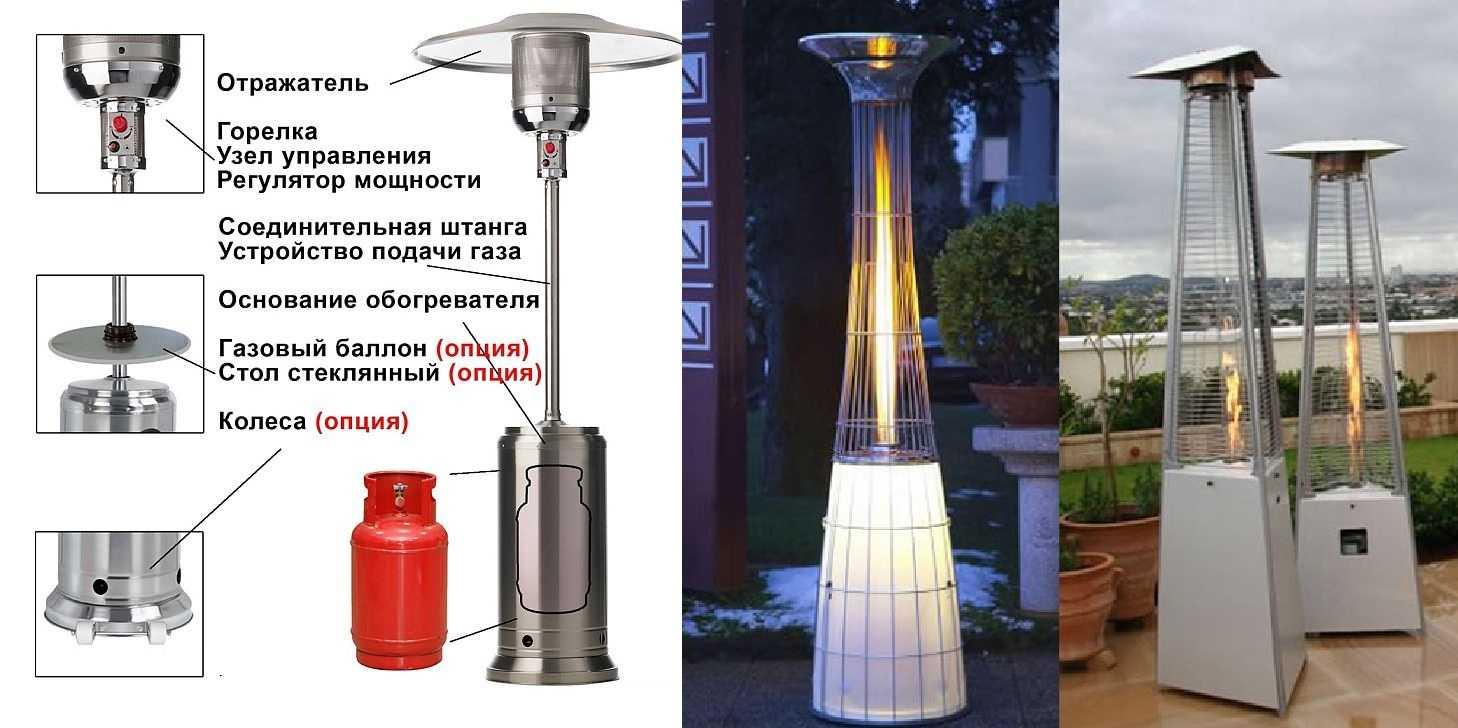 Как выбрать газовый обогреватель для дачи — уличный прибор