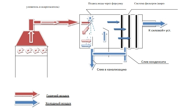 Как сделать искрогаситель на трубу бани – возможные варианты конструкций