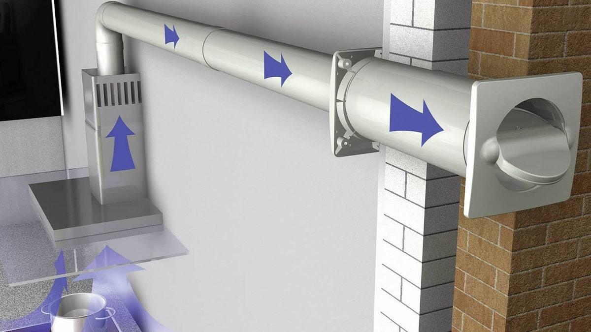 Вытяжная вентиляция через стену на улицу: установка клапана через отверстие в стене