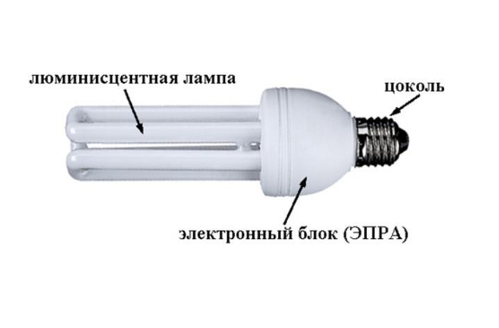 Преимущества и недостатки люминесцентных ламп