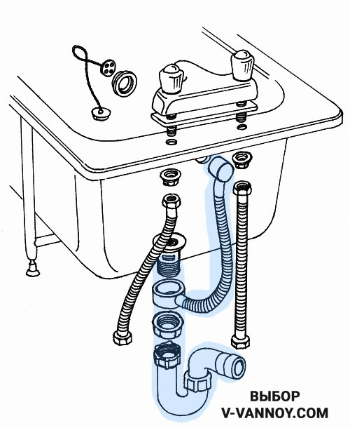 Установка сифона на ванну: правила и рекомендации