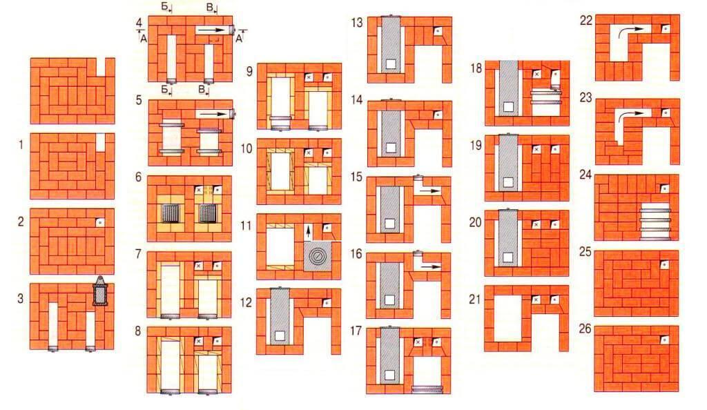 Кирпичные печи для дома чертежи с порядовками