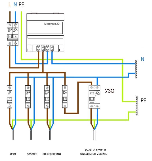 Схема подключения однофазного узо без заземления - tokzamer.ru
