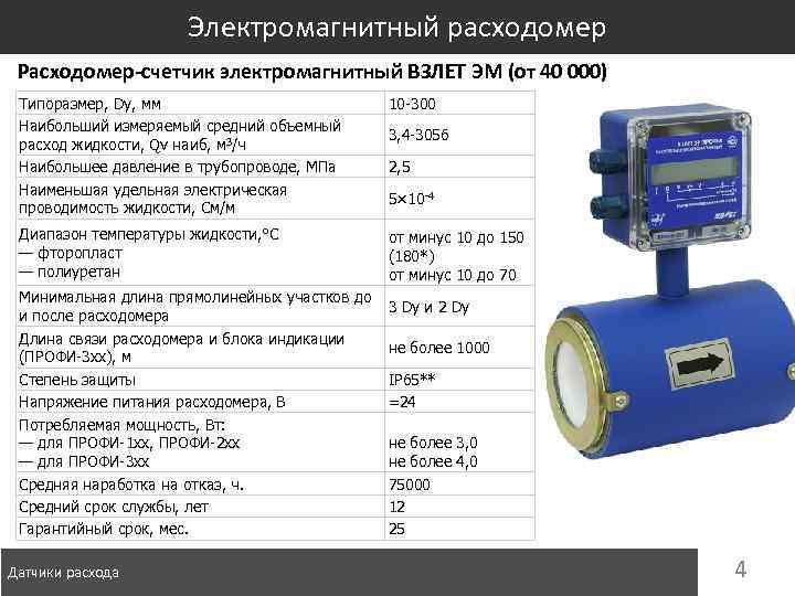 Современные методы измерения продукции скважин