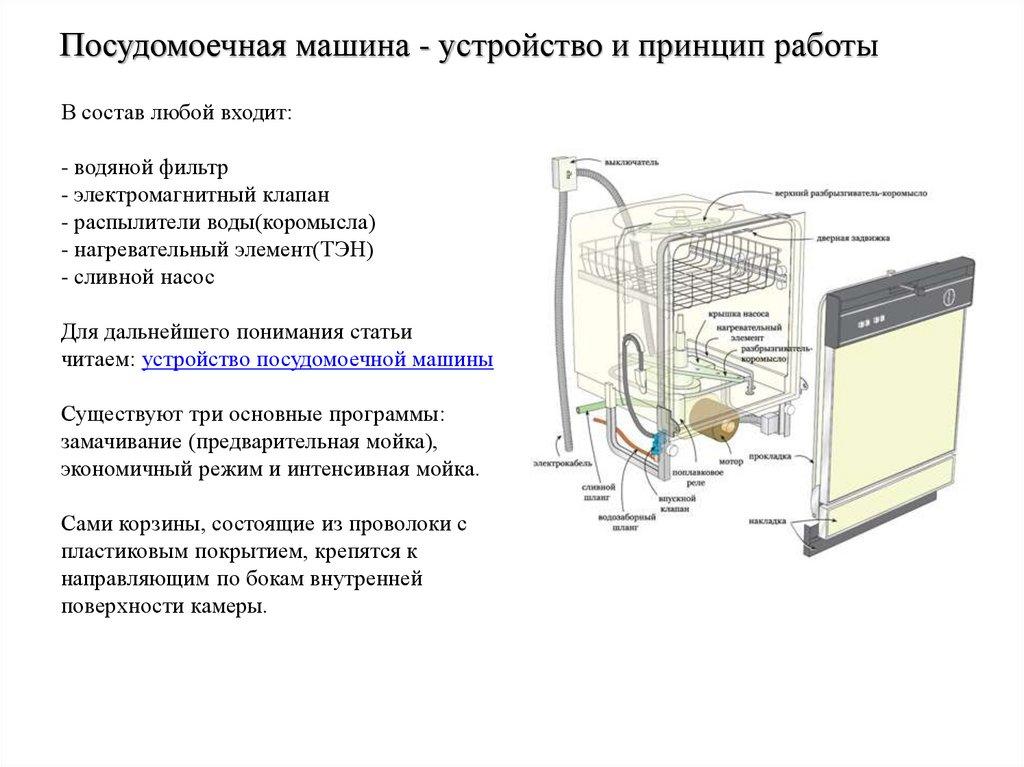 Как работает посудомоечная машина: принцип работы, устройство