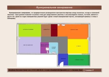 Функциональное зонирование офиса | alandr group