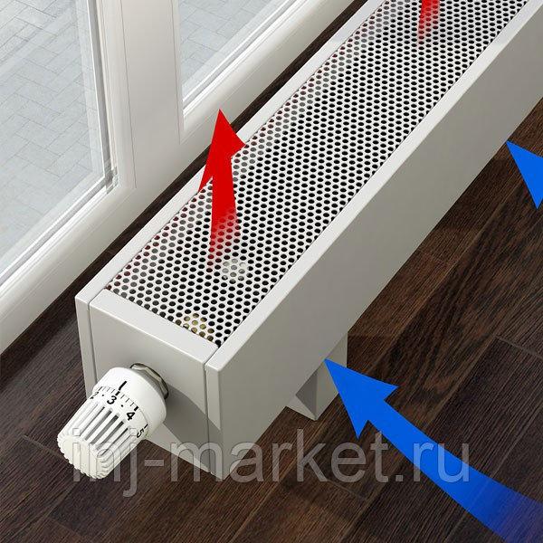 Идеальный вариант для обогрева дома — конвекторы отопления