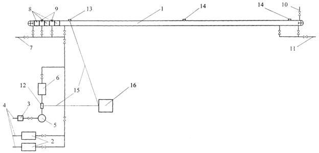 Опрессовка газопровода: контрольные работы по испытанию герметичности - точка j