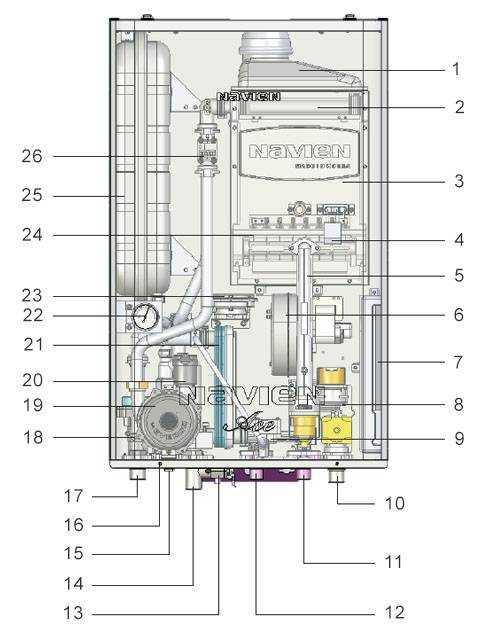 Неисправности котла navien: причины ошибок с кодом 02, 03, 10 и 13 и что делать, инструкция по ремонту газовой продукции