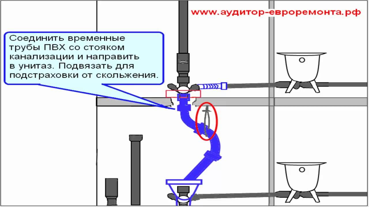 Настройка арматуры унитаза: как правильно отрегулировать водосливное устройство