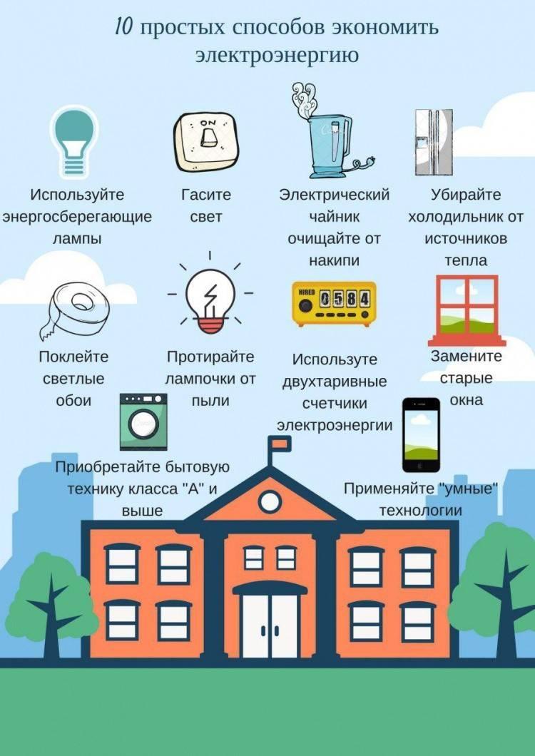 Как экономить электроэнергию дома: простые правила