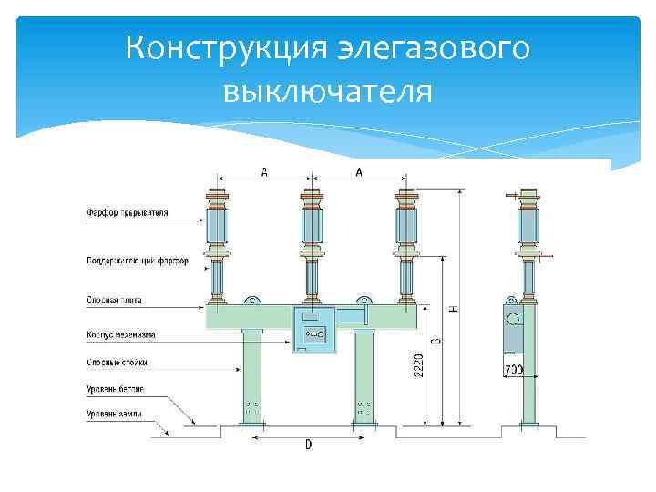 Элегазовые баковые выключатели типа  вэб-110ii / публикации / energoboard.ru
