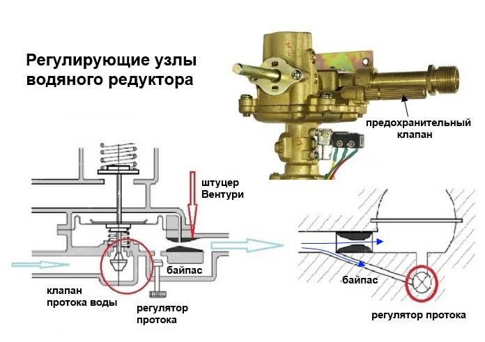 """Ремонт газовой колонки """"оазис"""": обзор неисправностей и способов их устранения"""