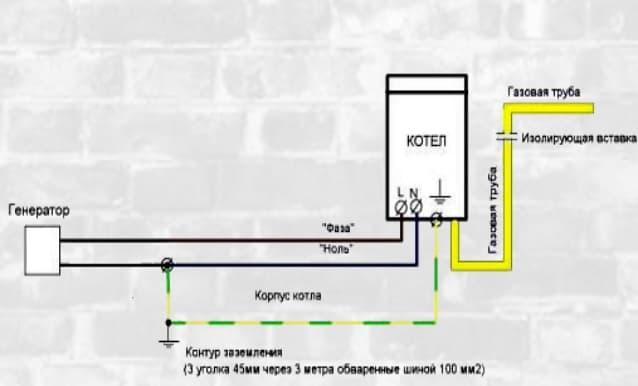 Заземление газового котла - требования и монтаж