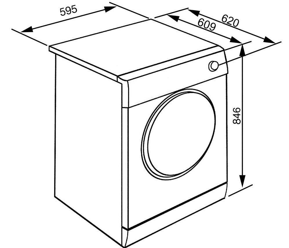Размеры стиральных машин: какие бывают габариты машинок? полноразмерные ширина и глубина стиральных машин