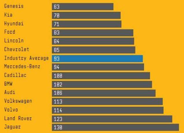 Лучшие пылесосы 2019 года - топ 15