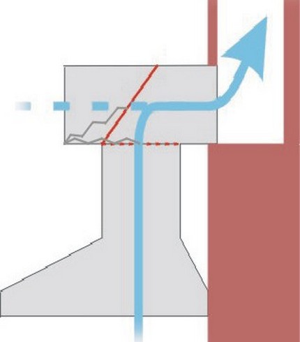 Особенности и установка кухонных вытяжек с отводом в вентиляцию