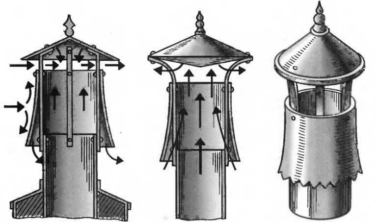 Дефлектор на дымоход своими руками — как правильно сделать?
