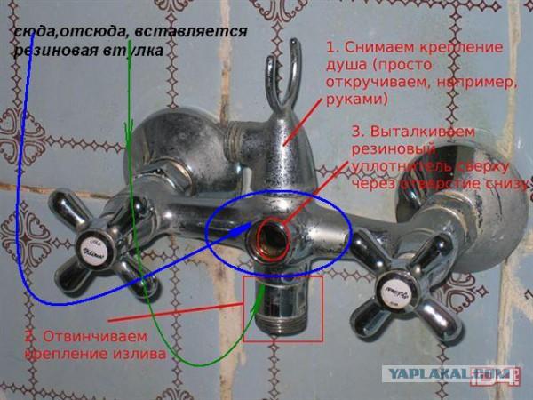 Дивертор для смесителя: что это такое, vidima и другие производители, шаровые и поворотные модели на излив, ванны с керамической вытяжной моделью