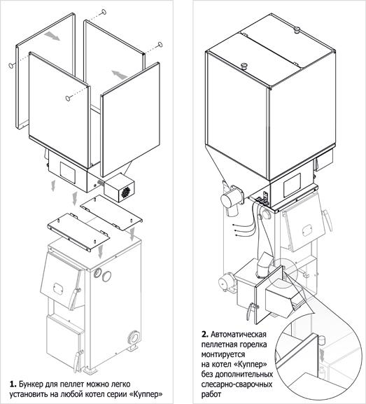 Пеллетная горелка пеллетрон 15: характеристики, отзывы