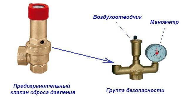 Конструктивные особенности предохранительных клапанов