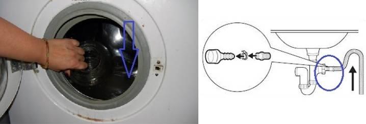 Стиральная машина не набирает воду: причины, диагностика, ремонт неисправностей