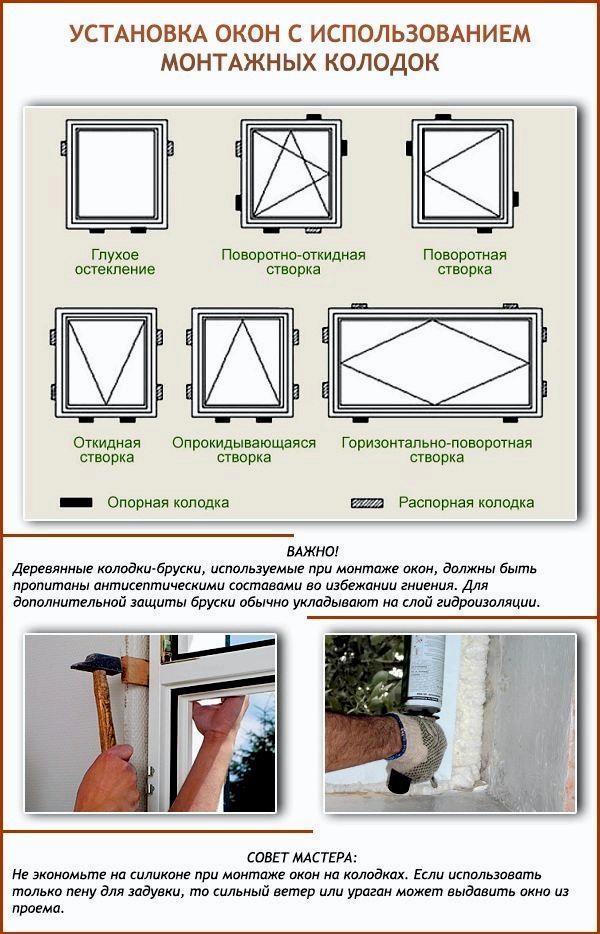 Как установить кондиционер в пластиковое окно: пошаговый инструктаж по монтажу оконной системы