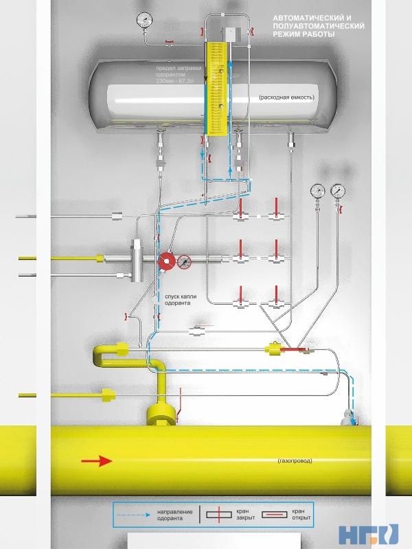 Одорант для природного газа