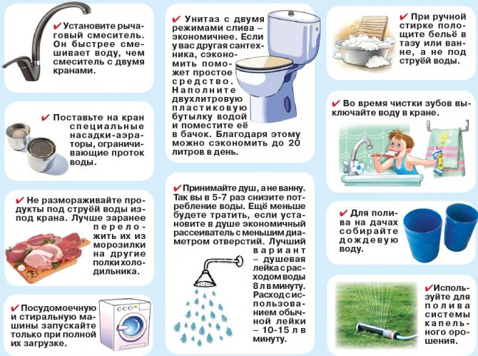 Как выбрать стальную ванну — виды, плюсы и минусы стальных ванн (фото, видео)