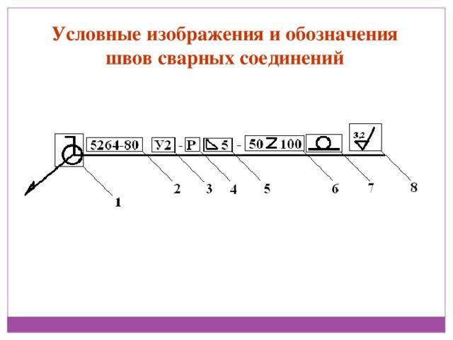 Условное обозначение сварных швов и соединений. на чертежах по госту с примерами.