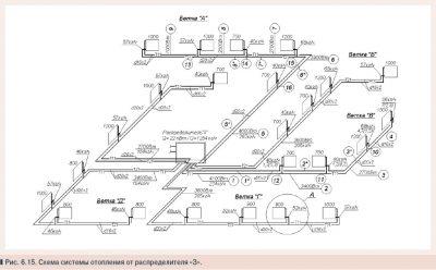 Гидравлический расчет системы отопления частного дома — порядок вычислений + обзор полезных программ