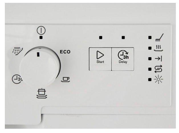 Отзывы о посудомоечной машине electrolux esf9423lmw