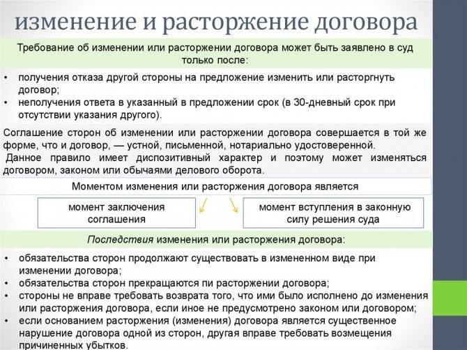 Основание, порядок и сроки расторжения договора подряда по соглашению сторон