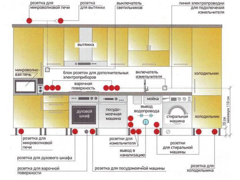 Установка кондиционера в коридоре: выбор оптимального места и нюансы монтажа кондиционера
