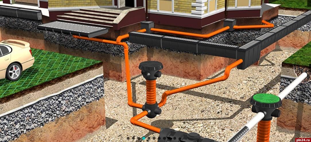 Принцип работы строительного дренажа и его виды: поверхностный и глубинный